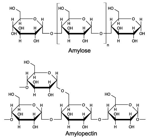 hidrogén-peroxiddal kezeljük a pikkelysömöröt